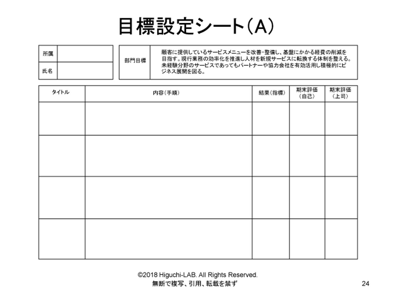 「原田式 長期目的・目標設定用紙」 実践ワーク …